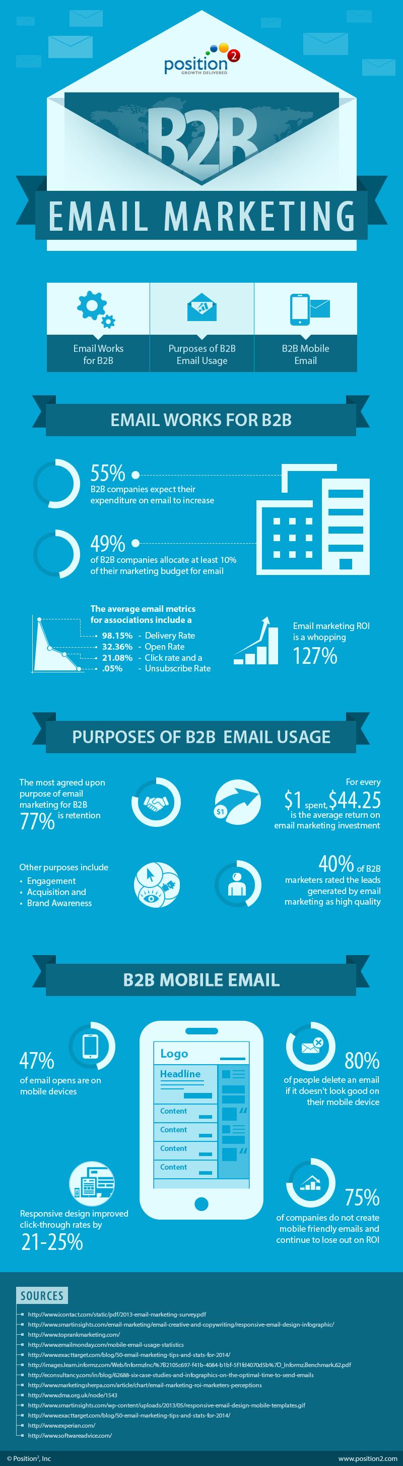 Infographic_B2B_Email_Marketing_120413-1