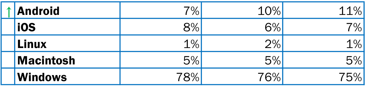 user-data-table-03