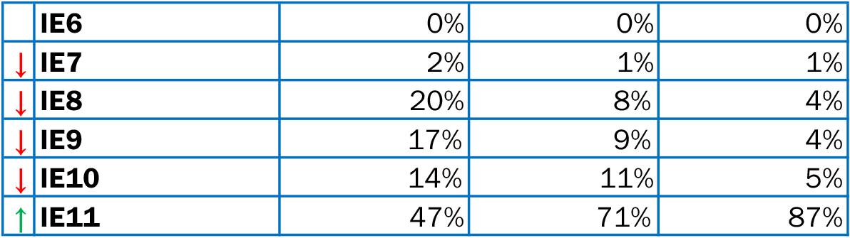user-data-table-06