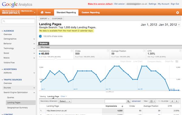 Screenshot of Google Analytics and Webmaster Tools integration