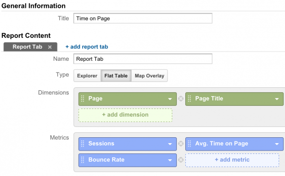 Google Analytics custom report