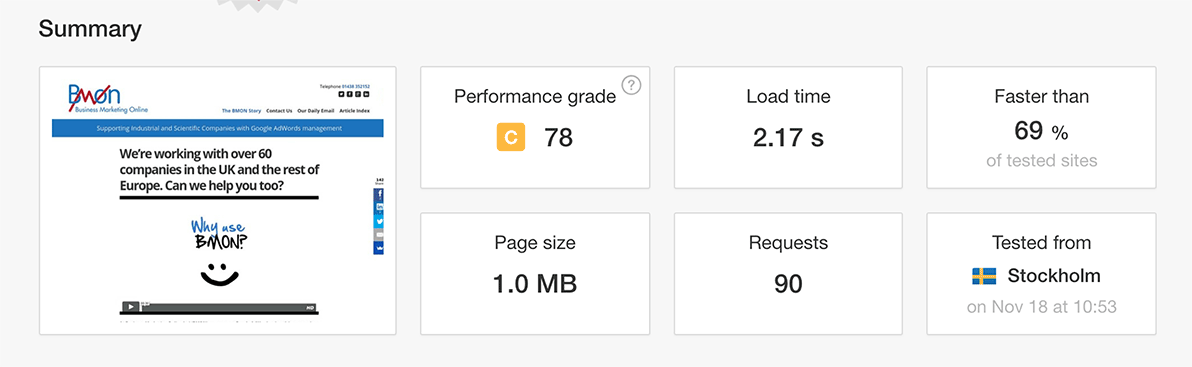 bmon-page-speed-results